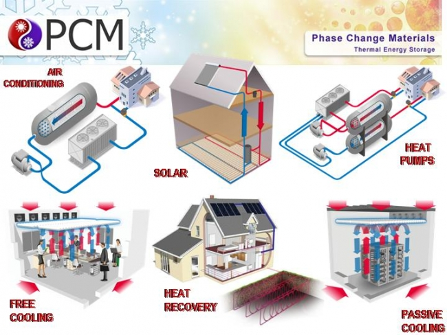 Zero Energy Offices, phase change materials for hvac applications