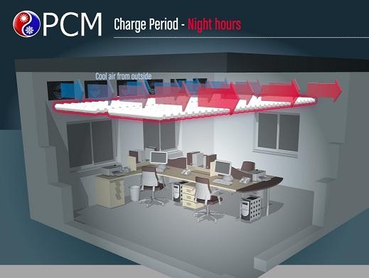 pcm passive cooling