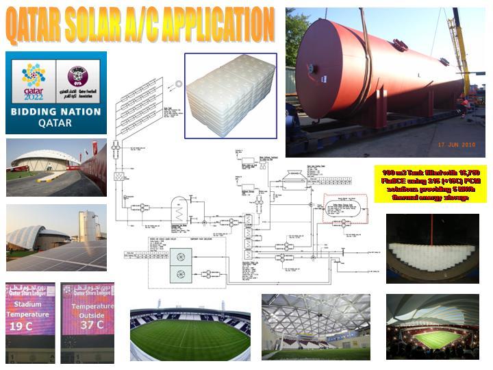 Solar Air Conditioning