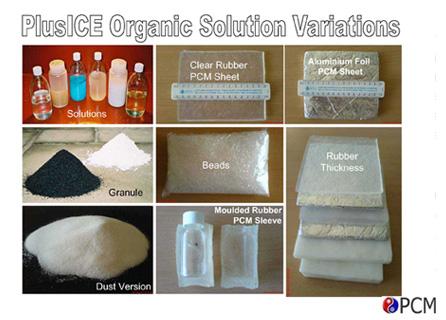 Organic Phase Change Materials